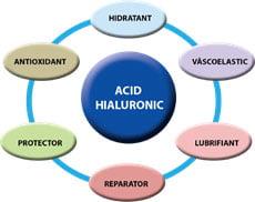 acid-hualuronic